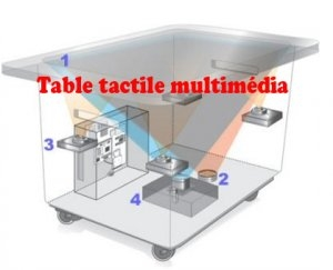 Table tactile multimédia en 3ème